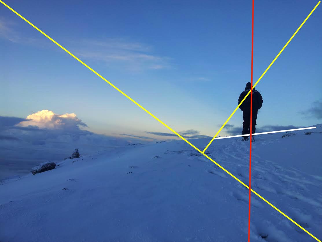 Prise au smartphone S2 que je tenais au chaud durant l'ascension du Kilimandjaro. Jaune : diagonale + pernediculaire. Blanche : ligne de force, rouge : ligne de fuite = chemin des pas