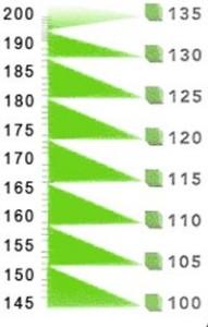 choisir-ses-bâtons-de-randonnée-tableau-correspondance-des-tailles-191x300